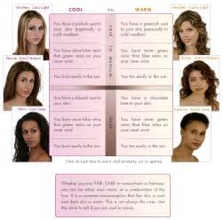 hair colors for warm skin tones redefining the of how to determine your skin