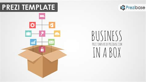 Business In A Box Prezi Template Prezibase Free Prezi Templates For Business