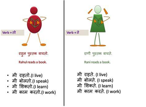 Introduction Letter Meaning In Marathi Your Introduction In Marathi Pronouns Learn Marathi Mind Ur Marathi
