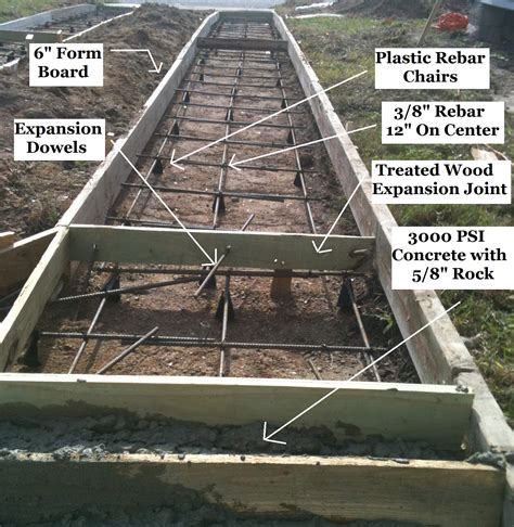 high quality concrete patio thickness 8 how to rebar