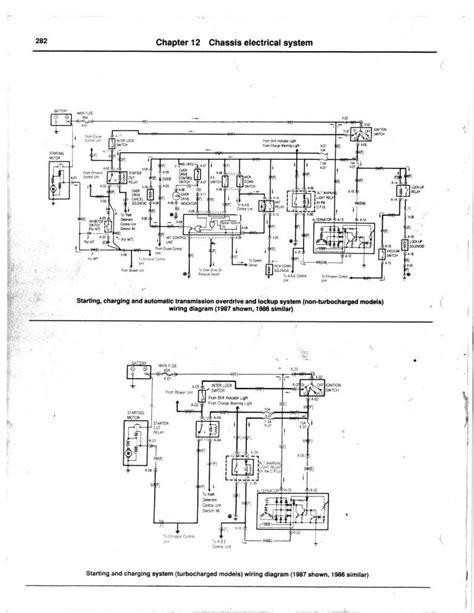 Haynes manual wiring diagrams in PDF - RX7Club.com