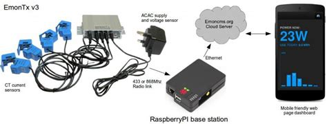monitoring system for home home electricity monitoring system brew home