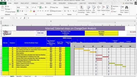 smed analysis in an excel worksheet sp youtube