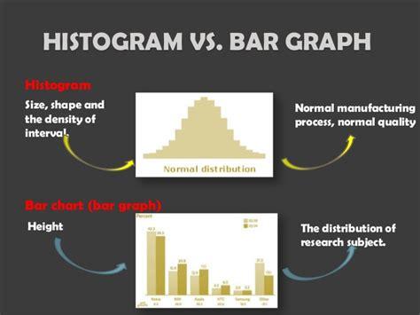 Bar Vs Bar Statistical Process Spc Tools 7 Basic Tools