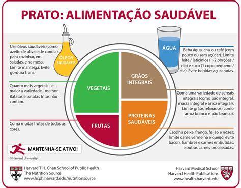 carbohydrates q significa prato alimenta 231 227 o saud 225 vel portuguese the nutrition