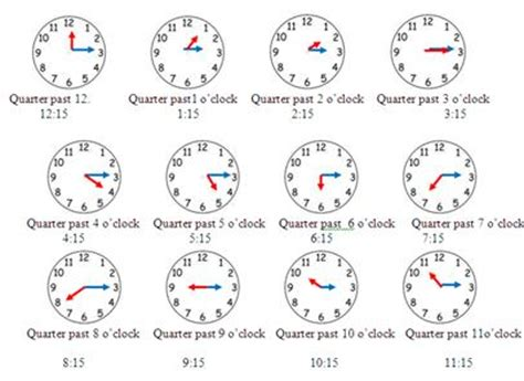 clock worksheets quarter after time worksheets 187 time worksheets quarter after