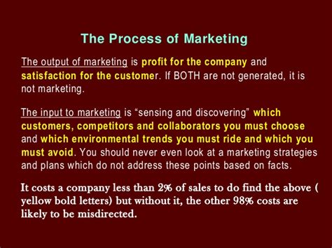Marketing For Mba Students by Marketing Strategy Explained In 25 Easy Slides For Mba