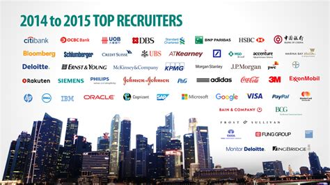 Nus Mba Recruiting Companies by Key Recruiters Nanyang Mba