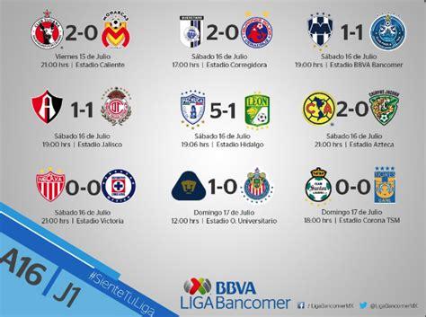 Calendario Liga Mx Apertura 2015 Jornada 16 Resultados Liga Mx Clausura 2016 Fase Regular Jornada 16
