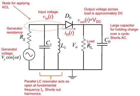 ideal diode hspice ideal diode rectifier 28 images a simple diode rectifier is shown in fig 1 the d chegg