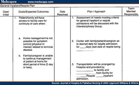 palliative care family meeting template 11 palliative care family meeting template diversity