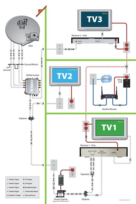 dish network wiring diagrams for hopper get free image