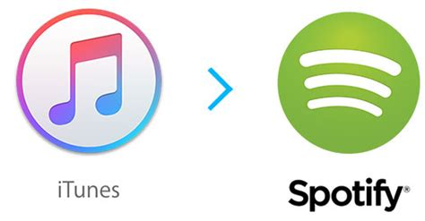 how to move spotify music to itunes how to transfer itunes songs or playlists to spotify easily