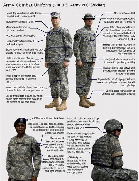 Helm Tni Ad dunia militer etc standar baju seragam helmet tentara us