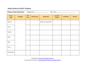 Haccp Template by Haccp Plan Template Retail Foodservice Haccp Templates