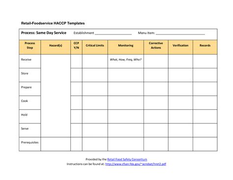 haccp plan template uk haccp plan template retail foodservice haccp templates