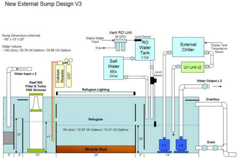 Saltwater Aquarium Plumbing Design by Marine Aquarium Design Buscar Con Peces Y