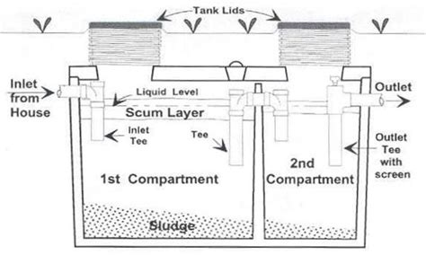 design criteria for septic tank non standard onsite wastewater treatment system humboldt