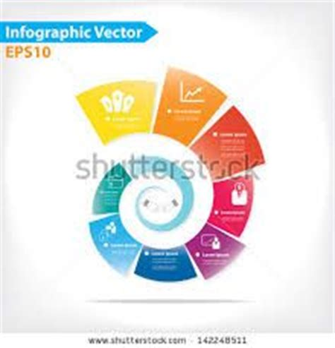 workflow graphic design 55 best images about graphic design workflow on