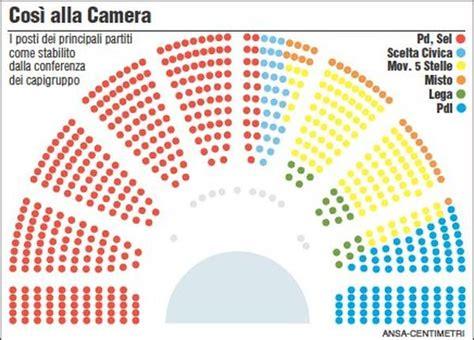 composizione della dei deputati dove siedono i deputati alla photostory