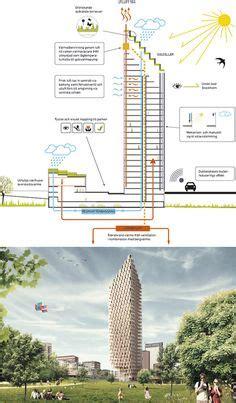 gallery of jiangxi nanchang greenland zifeng tower som 8 gallery of jiangxi nanchang greenland zifeng tower som