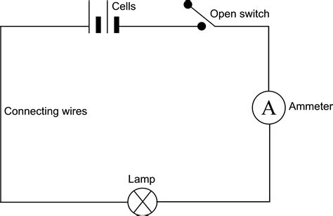 diagram of the light bulb ls ideas
