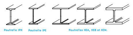 Poutre Métallique Ipn 4000 by Poutre Ipn Prix Poutre Ipn Prix Et Installation Poutre