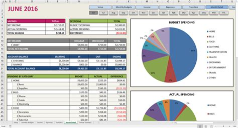 business expenses excel template tunnelvisie