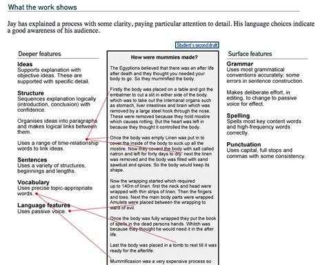 Explanation Essay Exle by Explanation Writing Room 7 S Learn Zone