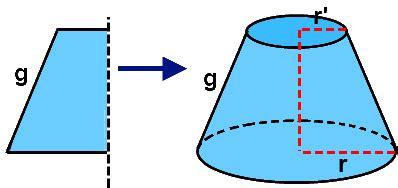desarrollo tronco cono doovi tronco de cono unidad los quot no poliedros quot