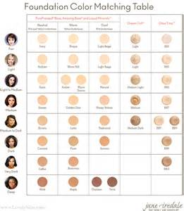 foundation color match app how to apply mineral foundation and concealer apps