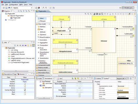 bpmn class diagram modelio modeling environment uml sourceforge net