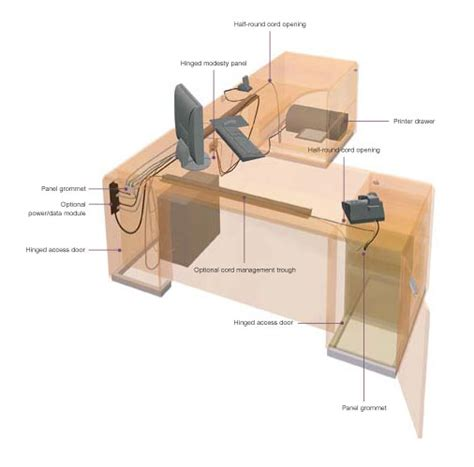 wooden office desk plans pdf plans