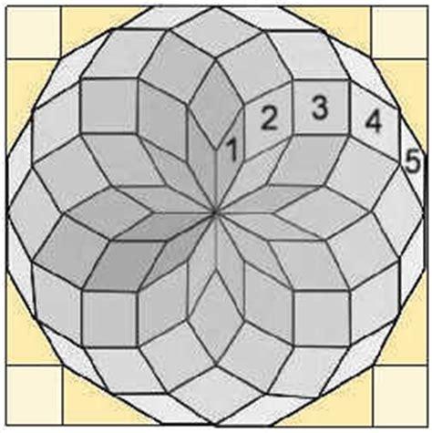 Patchwork Muster Vorlagen Gratis Schablonen Gratis Hexagons Pentagons Dreiecke Quadrate Etc Drucken F 252 Rs Lieseln