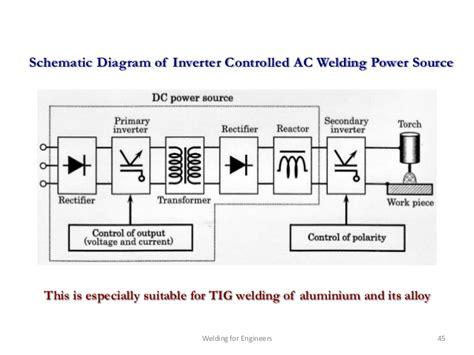 circuitry diagram inverter welder wiring diagram schemes