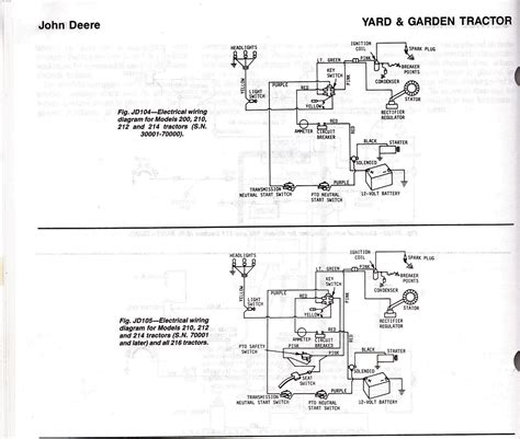 deere 214 wiring diagram deltagenerali me