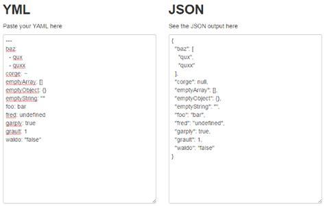 Format Yaml Online | python object serialization yaml json 2018