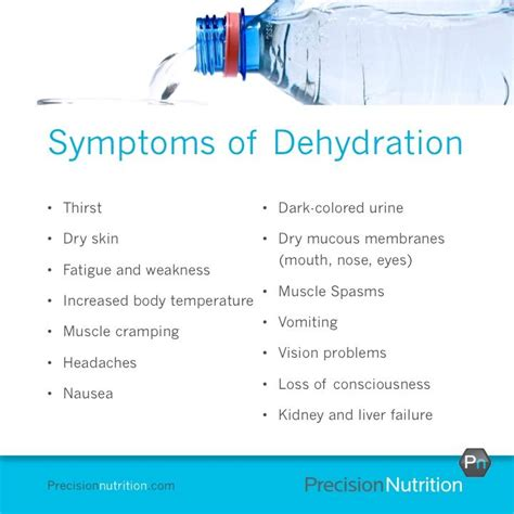 dehydration signs dehydration symptoms water are you enough