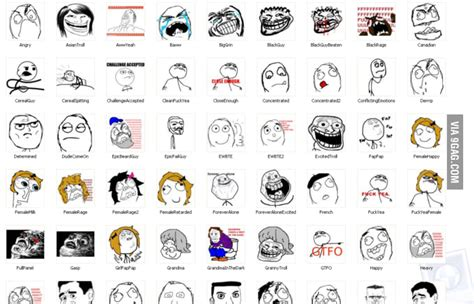 All Meme Faces List And Names - meme list 9gag