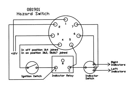 how hookup hazard flasher car wiring diagrams wiring diagram