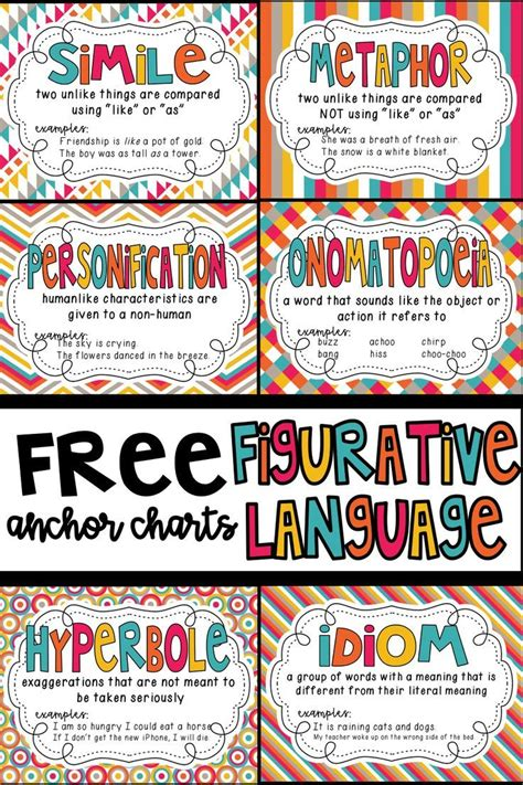 printable personification poster 6 free anchor charts to help teach figurative language