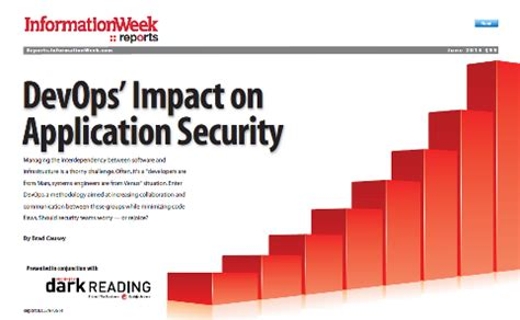 What Does Impact On A Application An Open Source Security Maturity Model Ste Williams