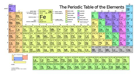 file periodic table large svg wikibooks open books for