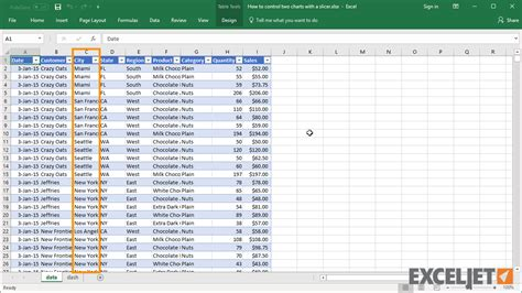 how to build a pivot table excel tutorial how to build a simple pivot chart dashboard