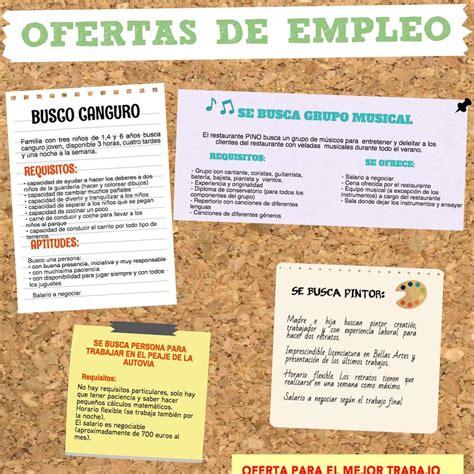 codigo laboral ofertas de trabajo ofertas de empleo el mundo laboral la oferta de trabajo la entrevista y el