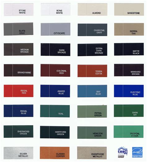 kynar 500 color chart the bryer company colors paint systems kynar colors ayucar