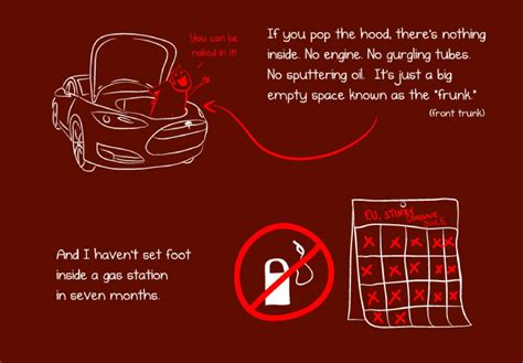The Oatmeal Tesla Car Cartoonist Tells What It S Like To Own A Tesla Model S