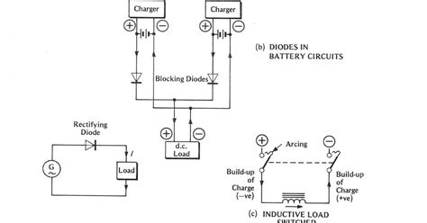 diodes usage 28 images engineering photos and articels engineering search engine chapter 6
