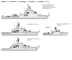 Water Well House Plans Naval Requirements July 2013 Notes Corvettes The