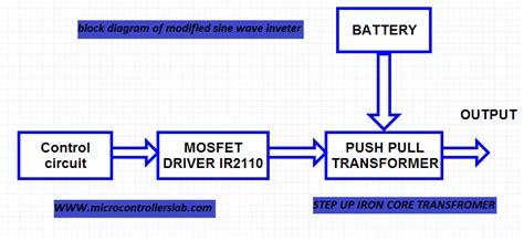 inverter block diagram working modified sine wave inverter using pic microcontroller